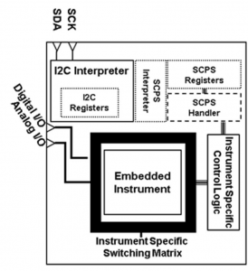 IP11-1